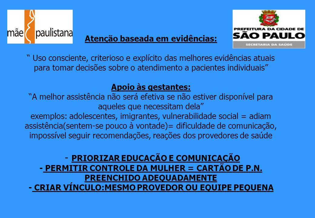 Atenção baseada em evidências: Uso consciente, criterioso e explícito das melhores evidências atuais para tomar decisões sobre o atendimento a pacient