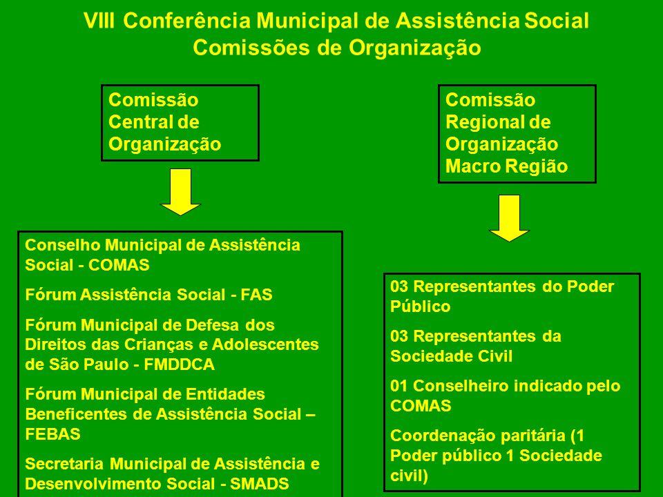 Comissão Central de Organização Conselho Municipal de Assistência Social - COMAS Fórum Assistência Social - FAS Fórum Municipal de Defesa dos Direitos