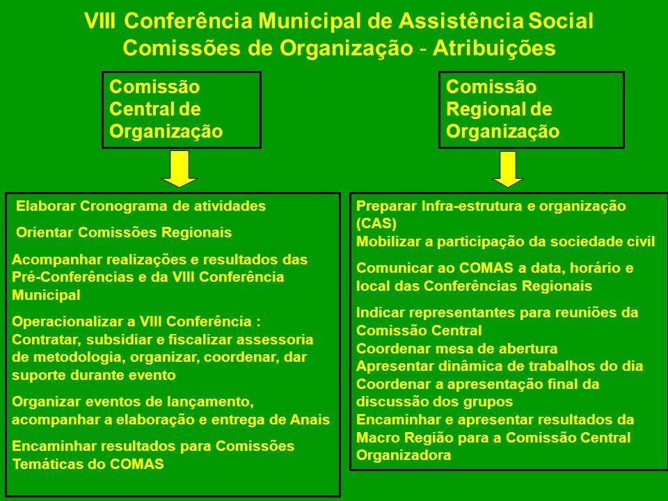 Elaborar Cronograma de atividades Orientar Comissões Regionais Acompanhar realizações e resultados das Pré-Conferências e da VIII Conferência Municipa