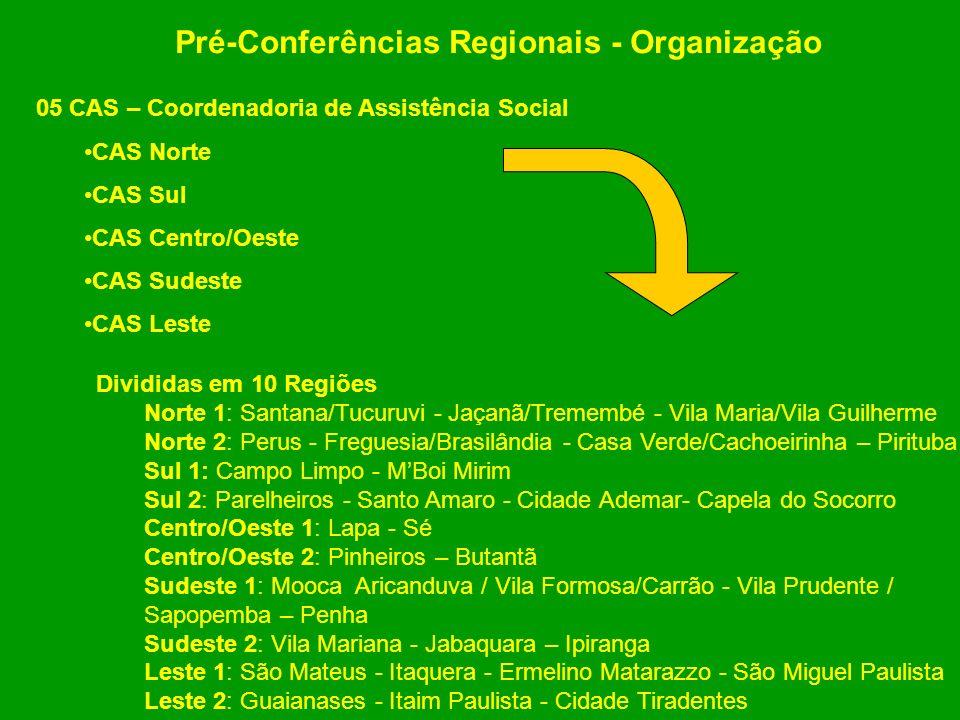 Pré-Conferências Regionais - Organização 05 CAS – Coordenadoria de Assistência Social CAS Norte CAS Sul CAS Centro/Oeste CAS Sudeste CAS Leste Dividid
