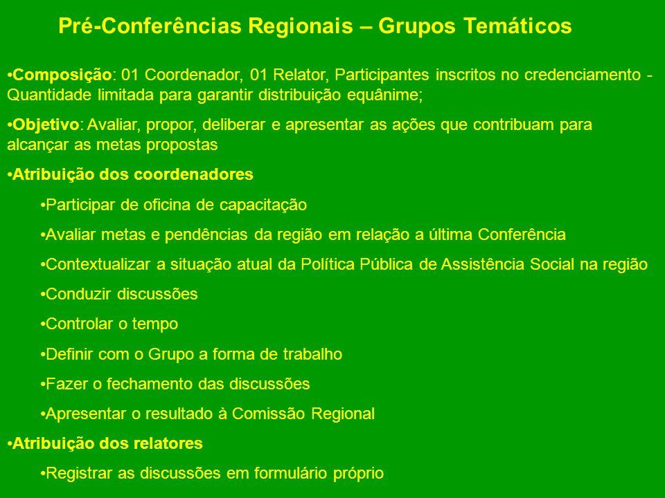 Pré-Conferências Regionais – Grupos Temáticos Composição: 01 Coordenador, 01 Relator, Participantes inscritos no credenciamento - Quantidade limitada