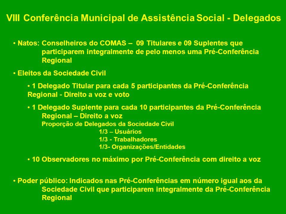 VIII Conferência Municipal de Assistência Social - Delegados Natos: Conselheiros do COMAS – 09 Titulares e 09 Suplentes que participarem integralmente