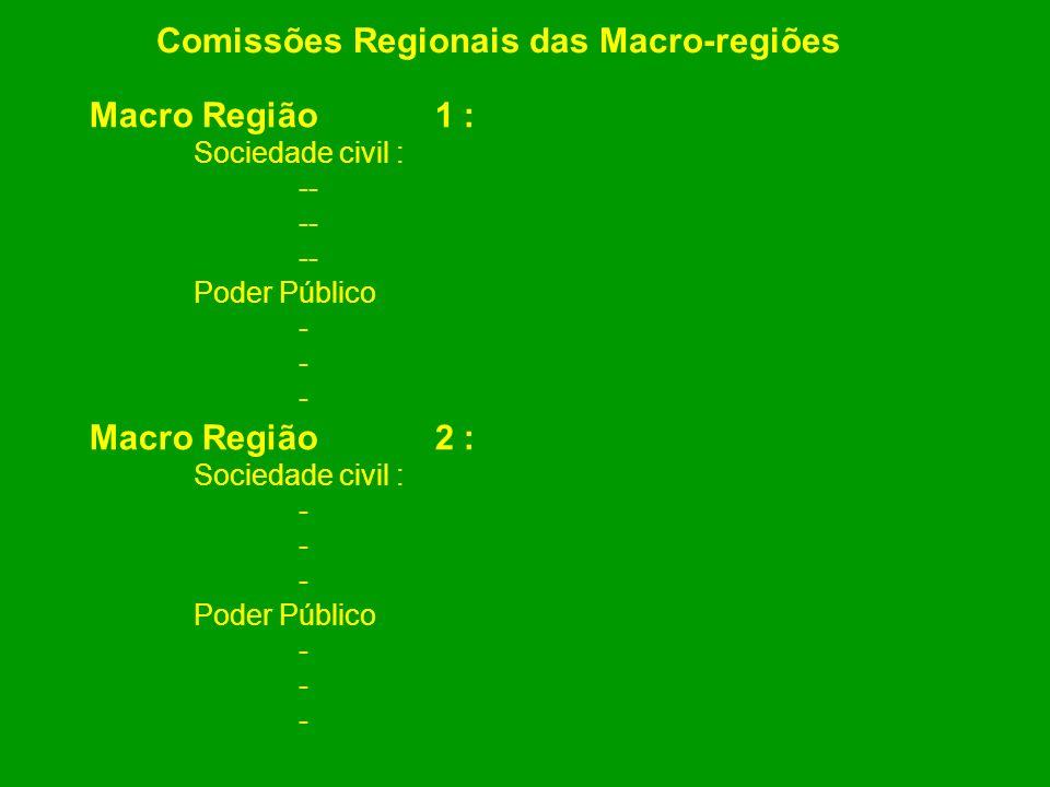 Macro Região 1 : Sociedade civil :--- Poder Público - Macro Região 2 : Sociedade civil : - Poder Público - Comissões Regionais das Macro-regiões