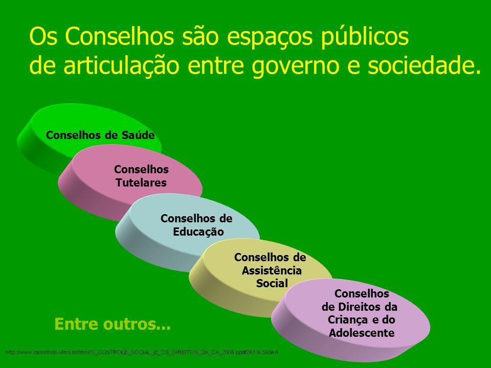 Os Conselhos são espaços públicos de articulação entre governo e sociedade. Conselhos de Saúde Conselhos Tutelares Conselhos de Educação Conselhos de