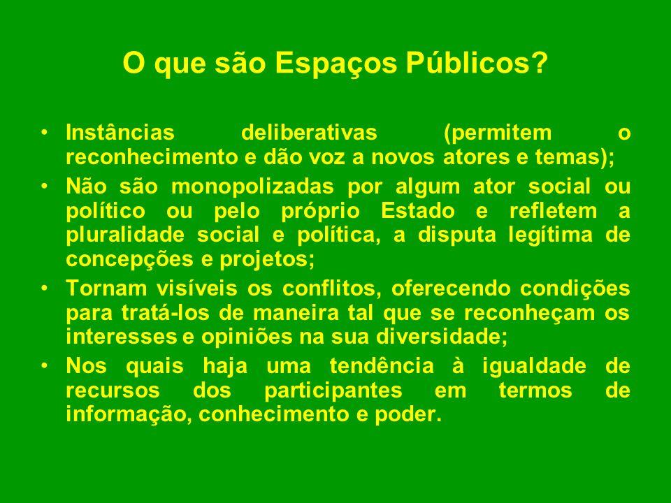 O que são Espaços Públicos? Instâncias deliberativas (permitem o reconhecimento e dão voz a novos atores e temas); Não são monopolizadas por algum ato