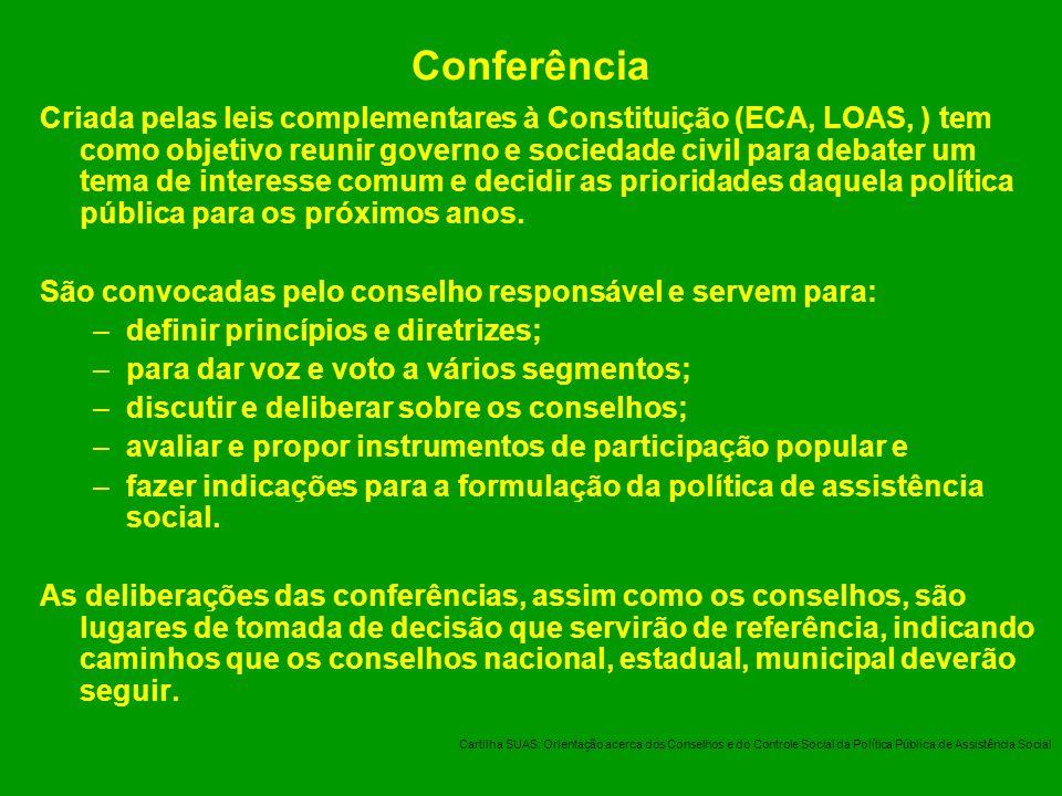 Conferência Criada pelas leis complementares à Constituição (ECA, LOAS, ) tem como objetivo reunir governo e sociedade civil para debater um tema de i