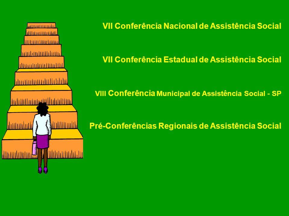 VII Conferência Estadual de Assistência Social VIII Conferência Municipal de Assistência Social - SP Pré-Conferências Regionais de Assistência Social
