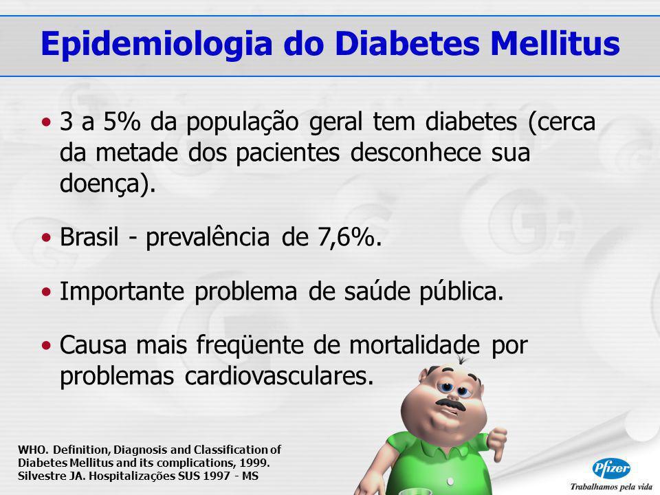 Epidemiologia do Diabetes Mellitus 3 a 5% da população geral tem diabetes (cerca da metade dos pacientes desconhece sua doença).