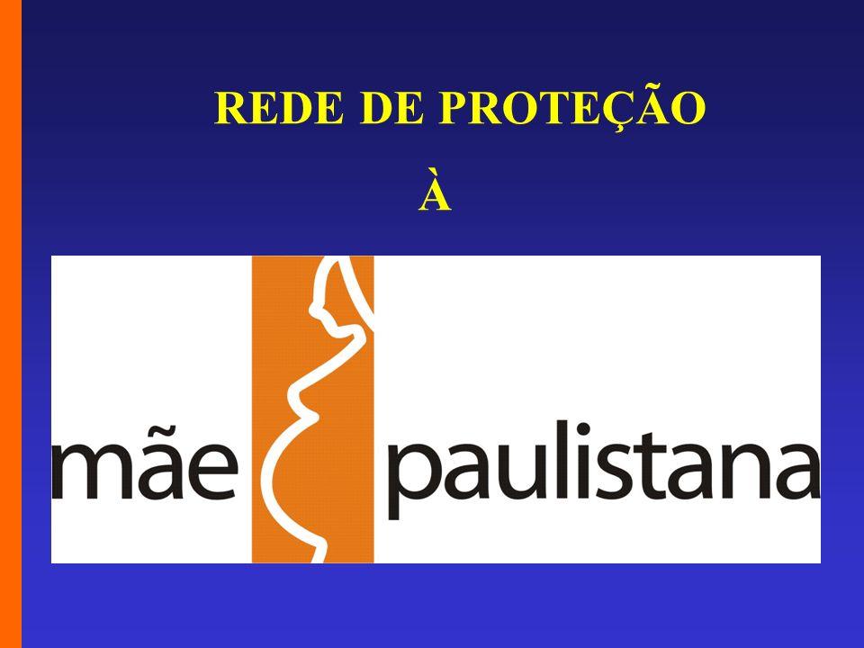 REDE DE PROTEÇÃO À MÃE PAULISTANA LEI N.: 13.211 DE 13/11/01 DECRETO N.: 46.966 DE 02/02/06 OBJETIVOS: -APRIMORAMENTO DAS PRÁTICAS ASSISTENCIAIS AO PRÉ-NATAL, PARTO, PUERPÉRIO E AO RECÉM-NASCIDO -REDUÇÃO DA MORBIMORTALIDADE MATERNA E NEONATAL