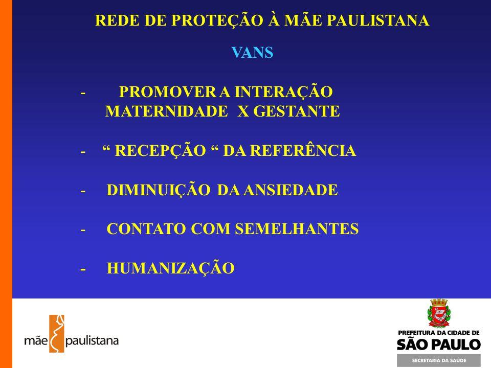 REDE DE PROTEÇÃO À MÃE PAULISTANA VANS - PROMOVER A INTERAÇÃO MATERNIDADE X GESTANTE - RECEPÇÃO DA REFERÊNCIA - DIMINUIÇÃO DA ANSIEDADE - CONTATO COM