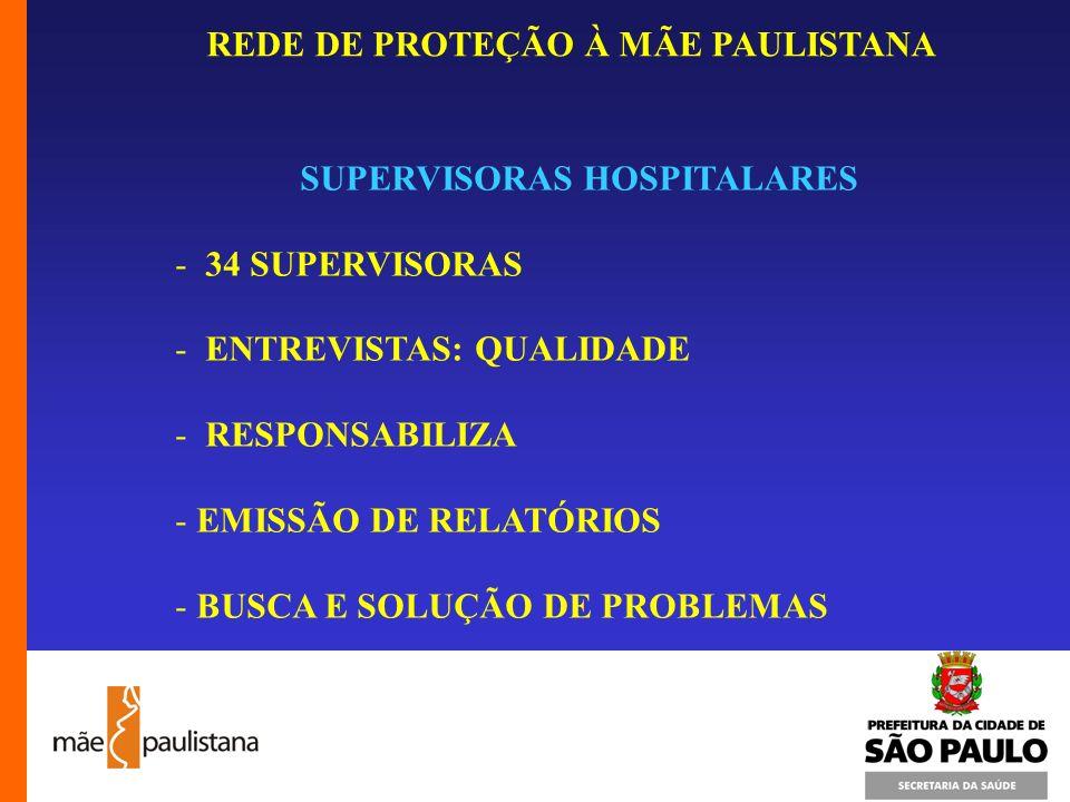 REDE DE PROTEÇÃO À MÃE PAULISTANA SUPERVISORAS HOSPITALARES - 34 SUPERVISORAS - ENTREVISTAS: QUALIDADE - RESPONSABILIZA - EMISSÃO DE RELATÓRIOS - BUSC