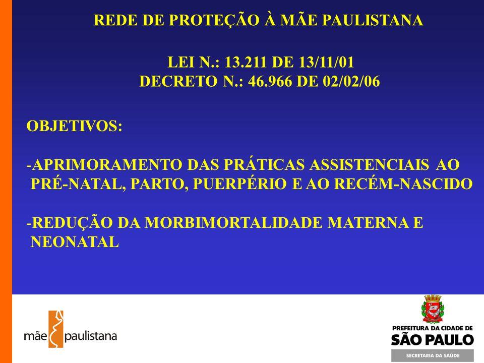 REDE DE PROTEÇÃO À MÃE PAULISTANA LEI N.: 13.211 DE 13/11/01 DECRETO N.: 46.966 DE 02/02/06 OBJETIVOS: -APRIMORAMENTO DAS PRÁTICAS ASSISTENCIAIS AO PR