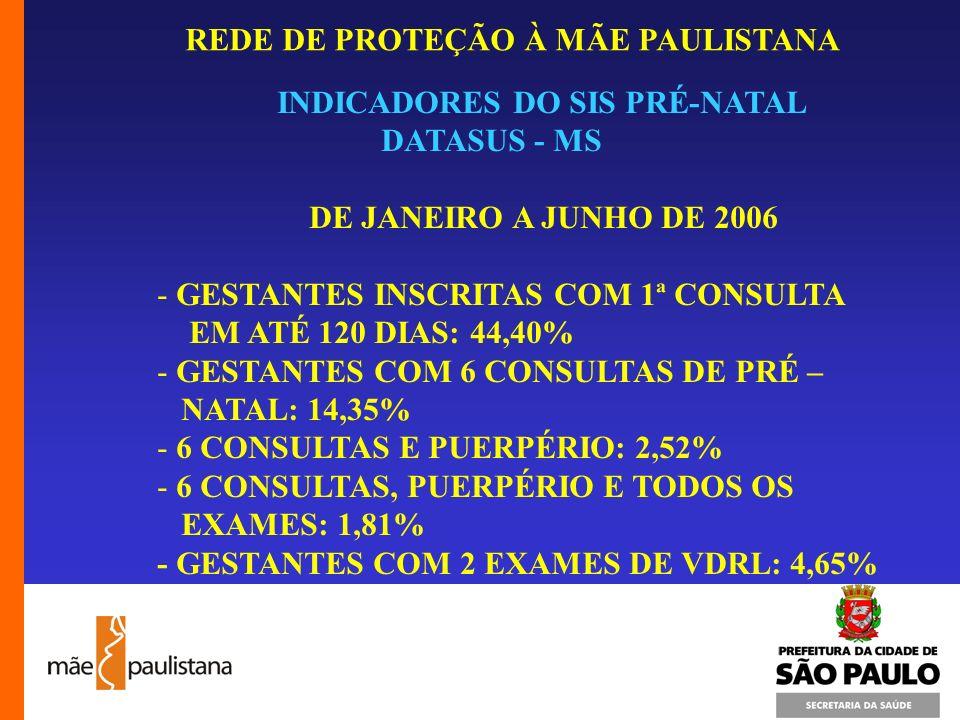 REDE DE PROTEÇÃO À MÃE PAULISTANA INDICADORES DO SIS PRÉ-NATAL DATASUS - MS DE JANEIRO A JUNHO DE 2006 - GESTANTES INSCRITAS COM 1ª CONSULTA EM ATÉ 12