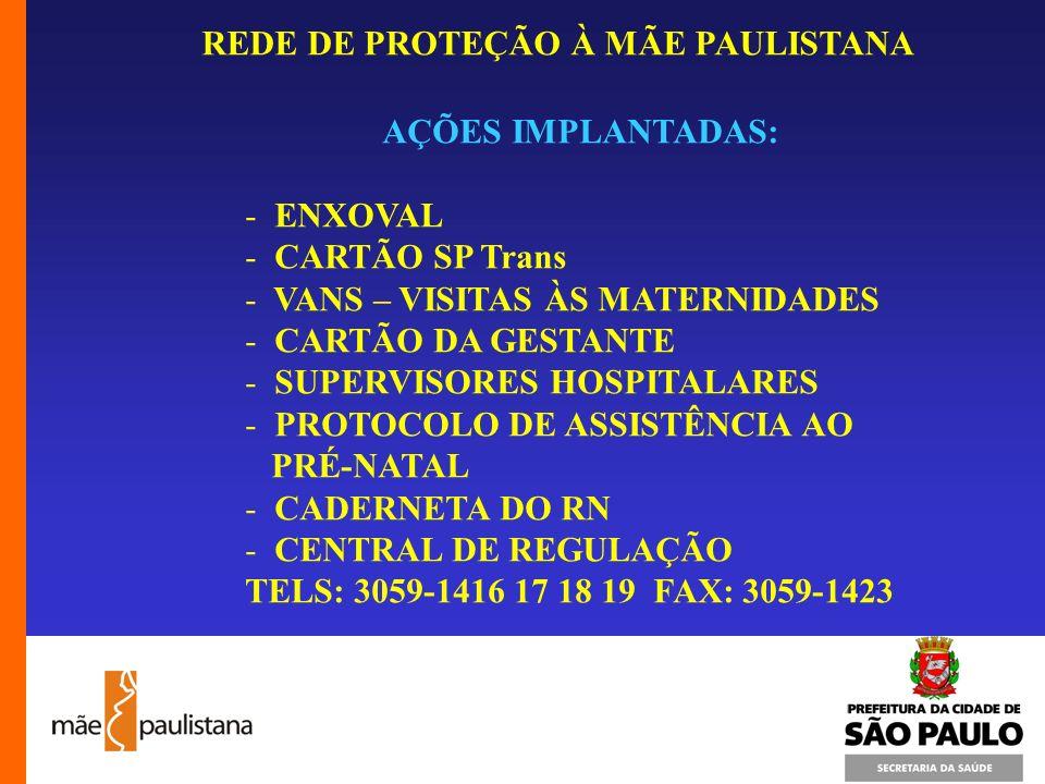 REDE DE PROTEÇÃO À MÃE PAULISTANA AÇÕES IMPLANTADAS: - ENXOVAL - CARTÃO SP Trans - VANS – VISITAS ÀS MATERNIDADES - CARTÃO DA GESTANTE - SUPERVISORES HOSPITALARES - PROTOCOLO DE ASSISTÊNCIA AO PRÉ-NATAL - CADERNETA DO RN - CENTRAL DE REGULAÇÃO TELS: 3059-1416 17 18 19 FAX: 3059-1423