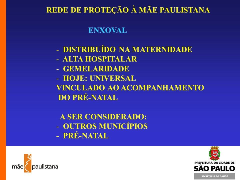 REDE DE PROTEÇÃO À MÃE PAULISTANA ENXOVAL - DISTRIBUÍDO NA MATERNIDADE - ALTA HOSPITALAR - GEMELARIDADE - HOJE: UNIVERSAL VINCULADO AO ACOMPANHAMENTO