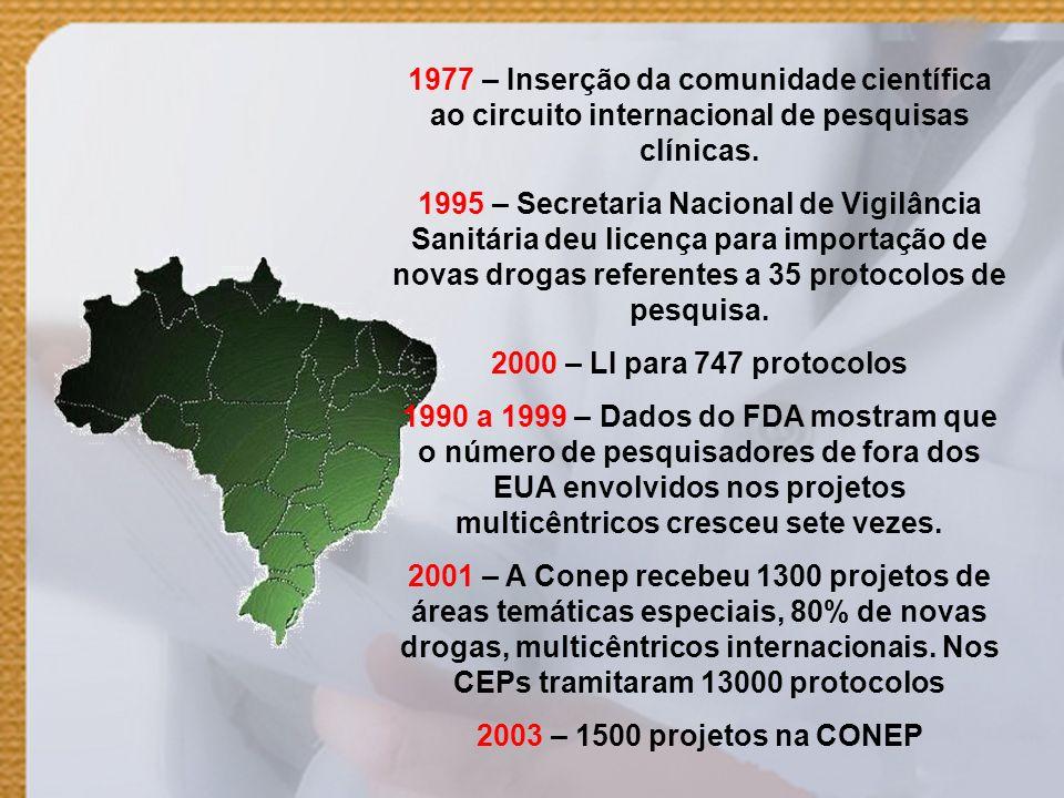 1977 – Inserção da comunidade científica ao circuito internacional de pesquisas clínicas. 1995 – Secretaria Nacional de Vigilância Sanitária deu licen