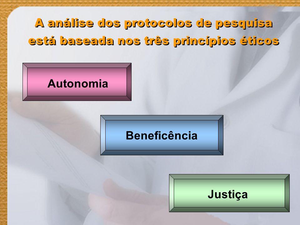 A análise dos protocolos de pesquisa está baseada nos três princípios éticos Autonomia Beneficência Justiça