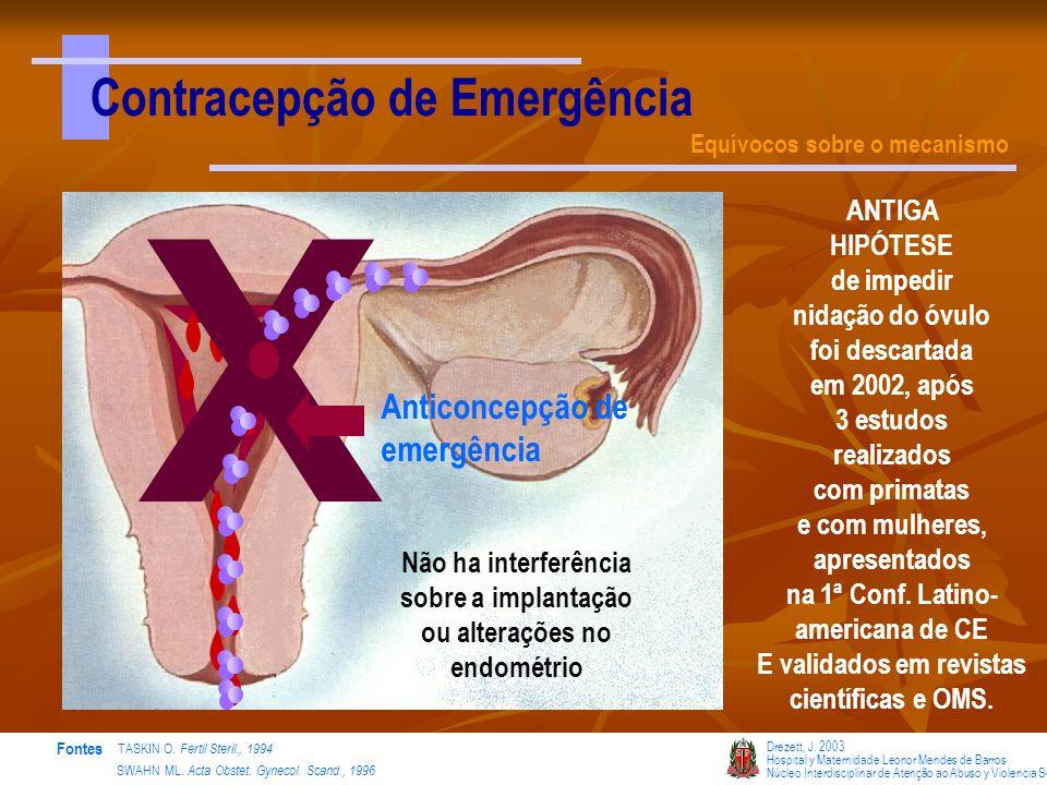 Contracepção de Emergência Equívocos sobre o mecanismo X Drezett, J. 2003 Hospital y Maternidade Leonor Mendes de Barros Núcleo Interdisciplinar de At