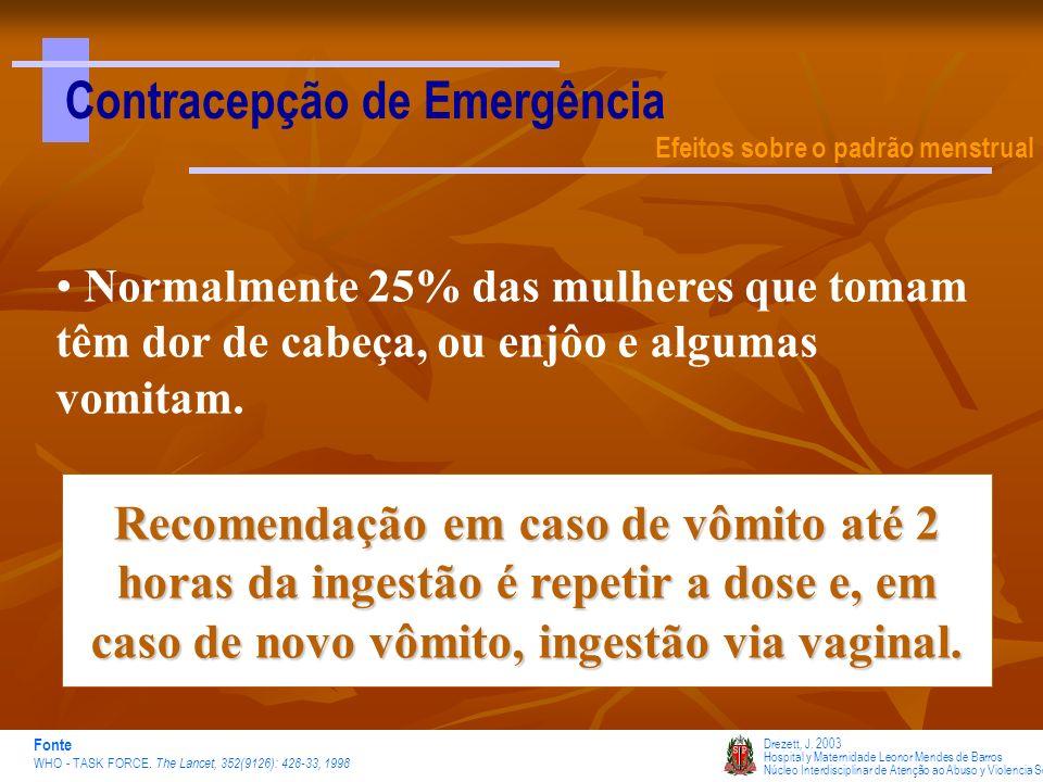 Contracepção de Emergência Efeitos sobre o padrão menstrual Drezett, J. 2003 Hospital y Maternidade Leonor Mendes de Barros Núcleo Interdisciplinar de