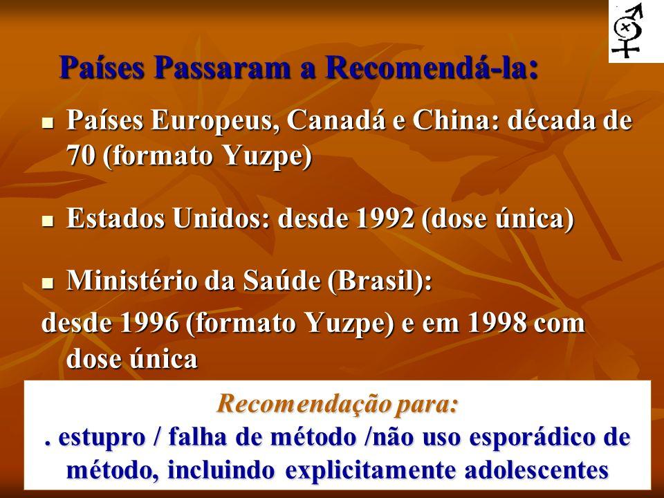 Países Europeus, Canadá e China: década de 70 (formato Yuzpe) Países Europeus, Canadá e China: década de 70 (formato Yuzpe) Estados Unidos: desde 1992