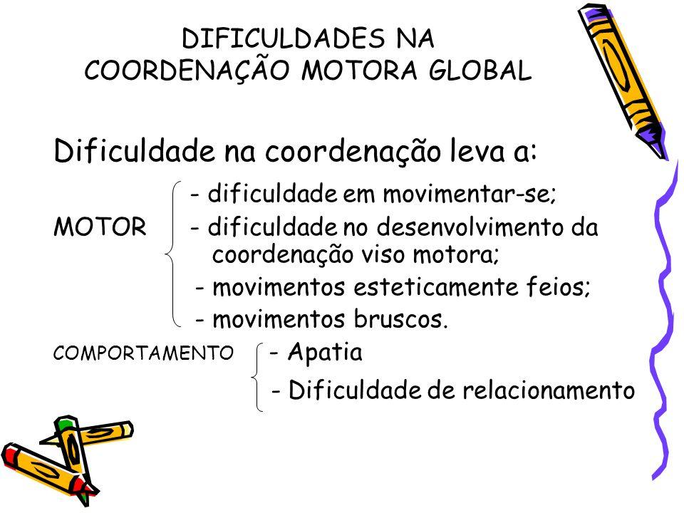 DIFICULDADES NA COORDENAÇÃO MOTORA GLOBAL Dificuldade na coordenação leva a: - dificuldade em movimentar-se; MOTOR- dificuldade no desenvolvimento da