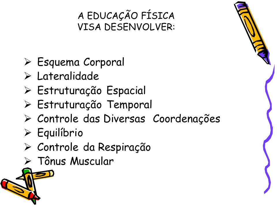 Desenvolvimento Motor da Criança O desenvolvimento de indivíduo é influenciado por quatro fatores que estão inter relacionados: - Maturação - Experiência.