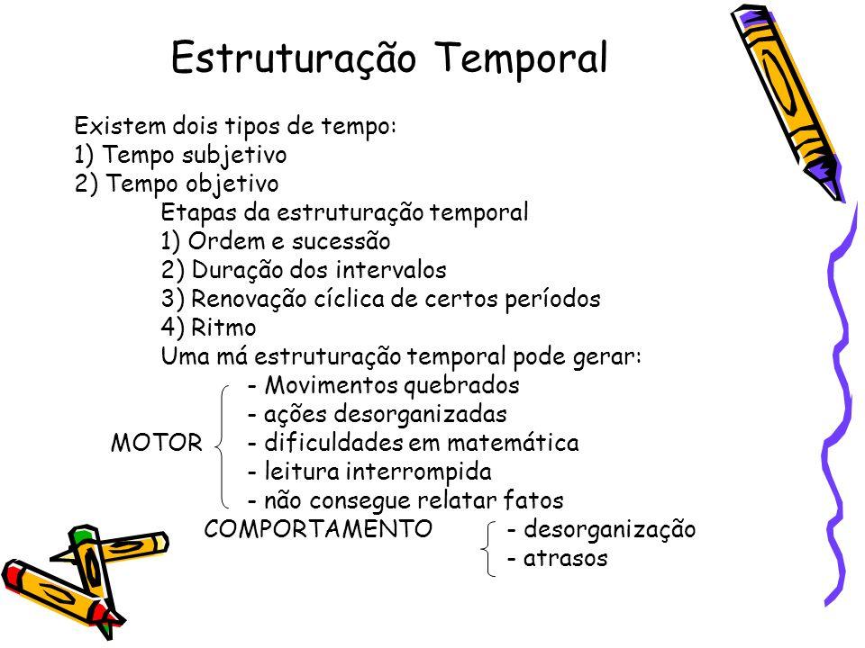 Estruturação Temporal Existem dois tipos de tempo: 1) Tempo subjetivo 2) Tempo objetivo Etapas da estruturação temporal 1) Ordem e sucessão 2) Duração