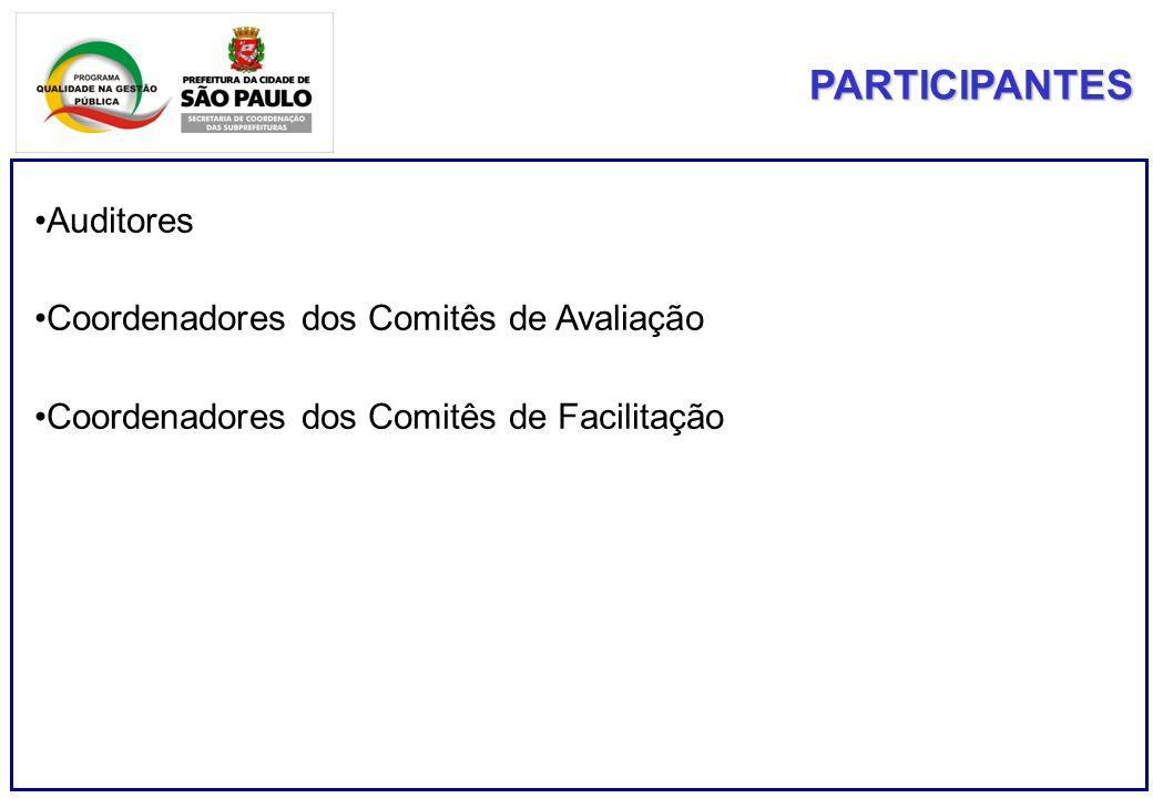 PARTICIPANTES Auditores Coordenadores dos Comitês de Avaliação Coordenadores dos Comitês de Facilitação