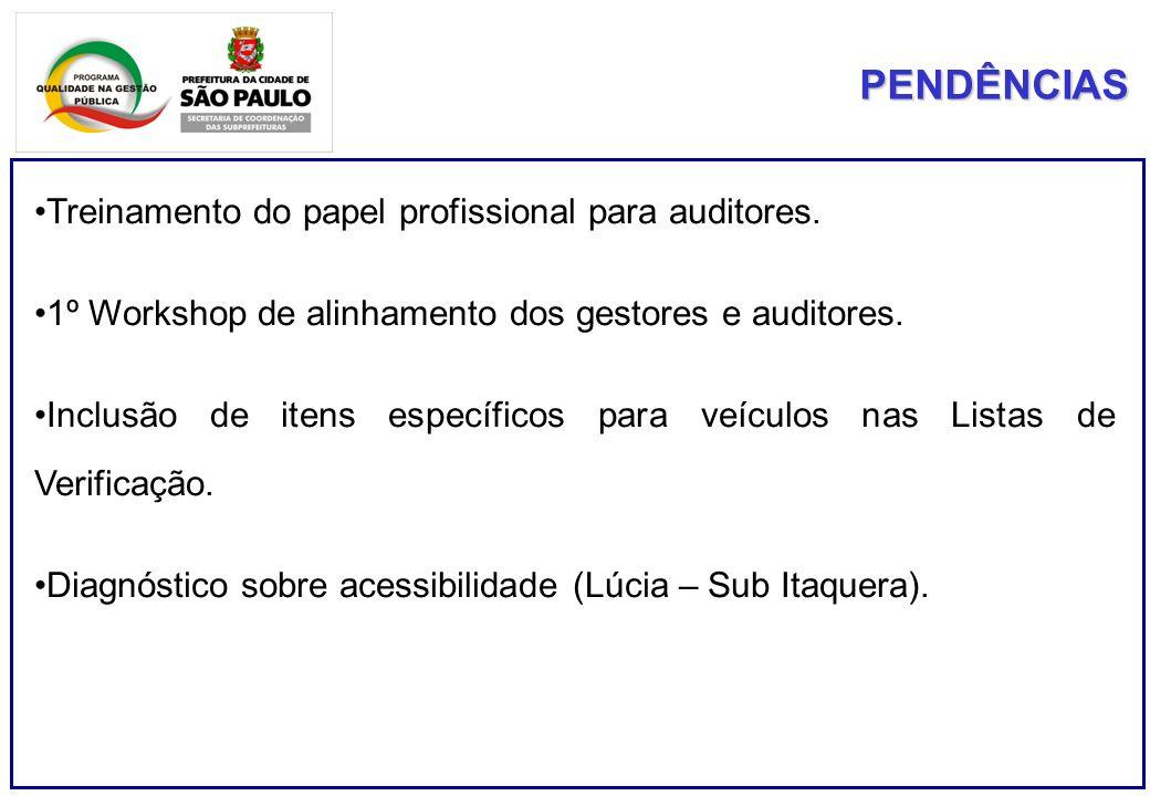 PENDÊNCIAS Treinamento do papel profissional para auditores. 1º Workshop de alinhamento dos gestores e auditores. Inclusão de itens específicos para v