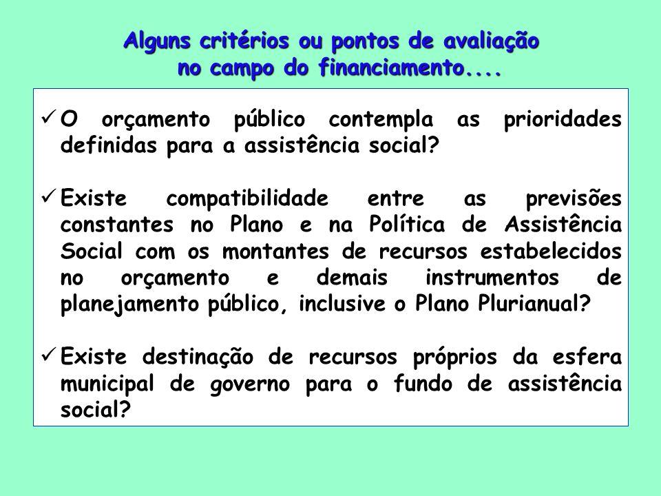 Alguns critérios ou pontos de avaliação no campo do financiamento.... O orçamento público contempla as prioridades definidas para a assistência social