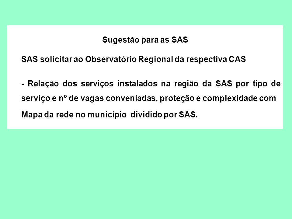 Sugestão para as SAS SAS solicitar ao Observatório Regional da respectiva CAS - Relação dos serviços instalados na região da SAS por tipo de serviço e
