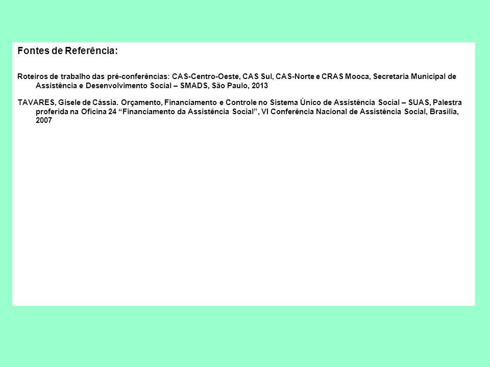 Fontes de Referência: Roteiros de trabalho das pré-conferências: CAS-Centro-Oeste, CAS Sul, CAS-Norte e CRAS Mooca, Secretaria Municipal de Assistênci