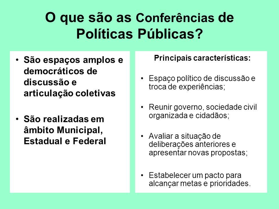 O que são as Conferências de Políticas Públicas? São espaços amplos e democráticos de discussão e articulação coletivas São realizadas em âmbito Munic