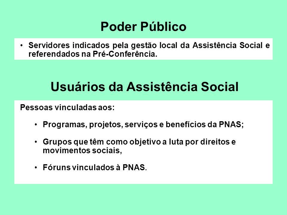 Poder Público Servidores indicados pela gestão local da Assistência Social e referendados na Pré-Conferência. Usuários da Assistência Social Pessoas v