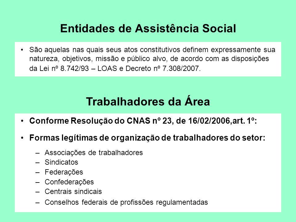 Entidades de Assistência Social São aquelas nas quais seus atos constitutivos definem expressamente sua natureza, objetivos, missão e público alvo, de