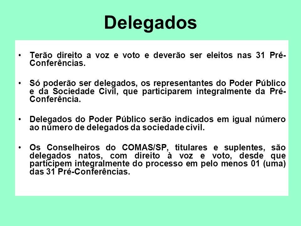 Delegados Terão direito a voz e voto e deverão ser eleitos nas 31 Pré- Conferências. Só poderão ser delegados, os representantes do Poder Público e da