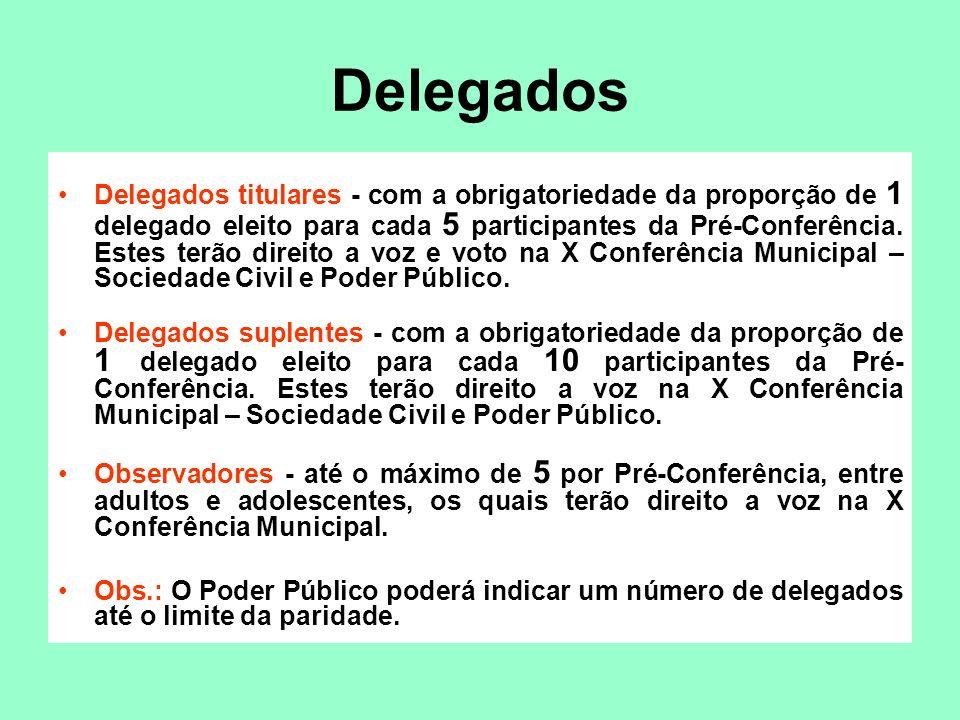 Delegados Delegados titulares - com a obrigatoriedade da proporção de 1 delegado eleito para cada 5 participantes da Pré-Conferência. Estes terão dire