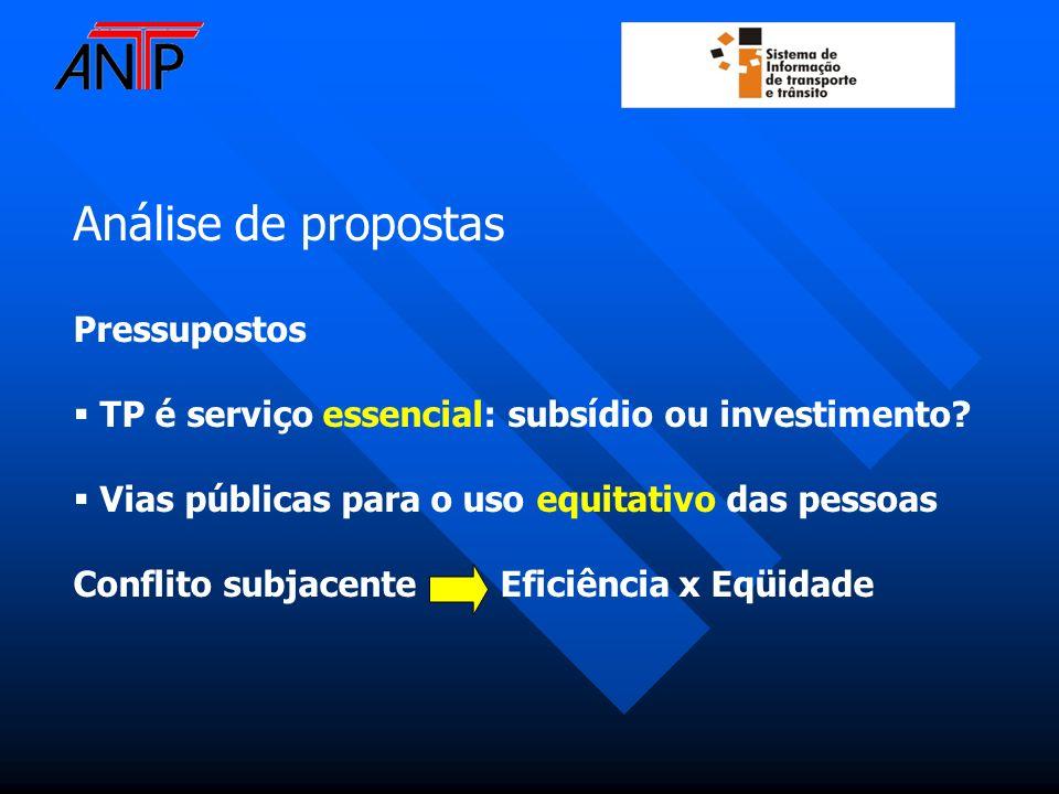 Análise de propostas Pressupostos TP é serviço essencial: subsídio ou investimento? Vias públicas para o uso equitativo das pessoas Conflito subjacent
