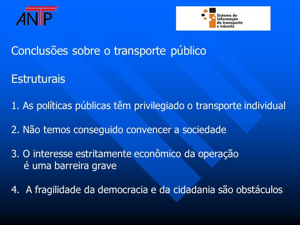 Conclusões sobre o transporte público Estruturais 1. As políticas públicas têm privilegiado o transporte individual 2. Não temos conseguido convencer