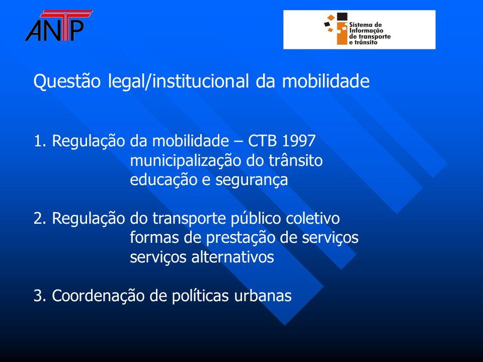 Questão legal/institucional da mobilidade 1. Regulação da mobilidade – CTB 1997 municipalização do trânsito educação e segurança 2. Regulação do trans