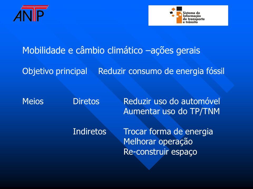 Mobilidade e câmbio climático –ações gerais Objetivo principalReduzir consumo de energia fóssil MeiosDiretosReduzir uso do automóvel Aumentar uso do T