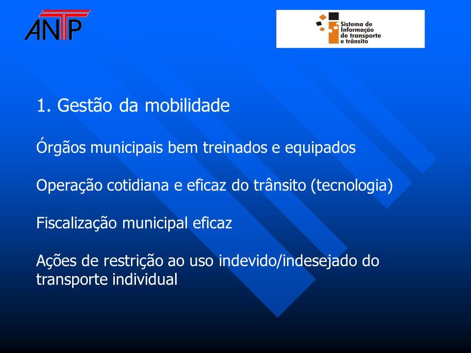 1. Gestão da mobilidade Órgãos municipais bem treinados e equipados Operação cotidiana e eficaz do trânsito (tecnologia) Fiscalização municipal eficaz