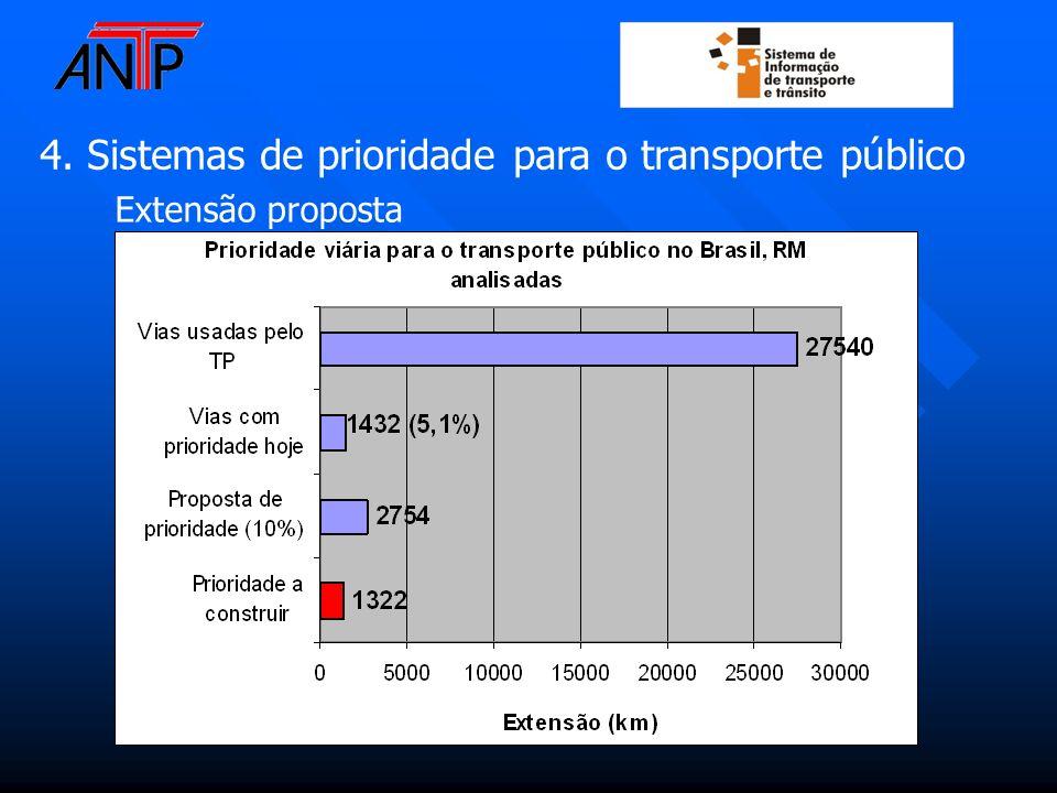 4. Sistemas de prioridade para o transporte público Extensão proposta