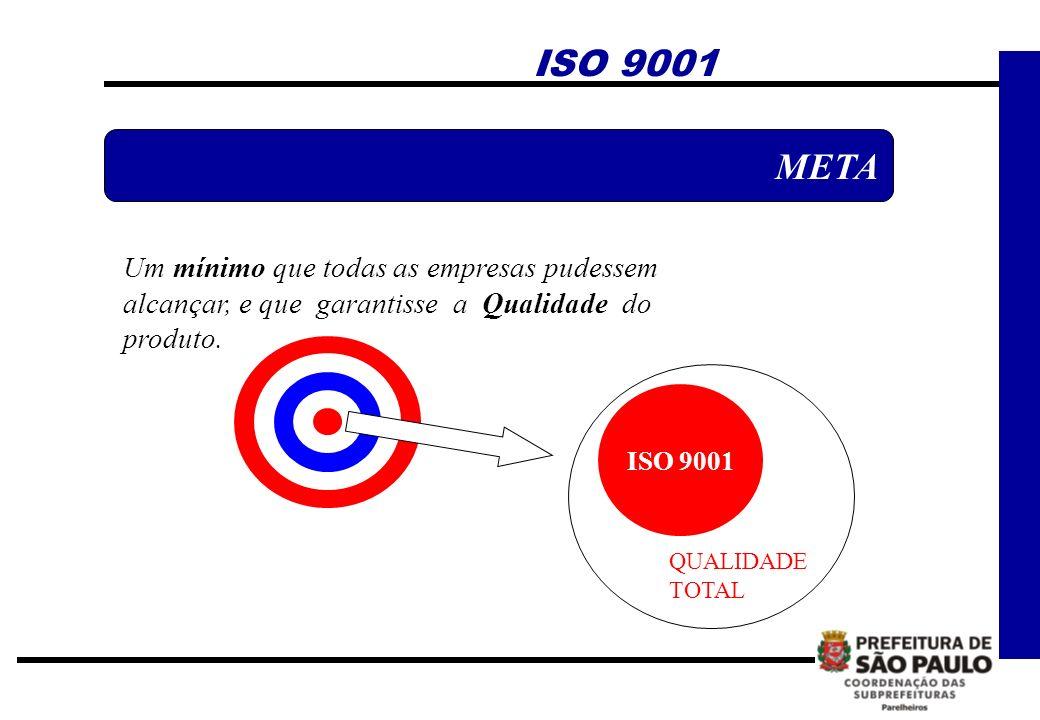 Um mínimo que todas as empresas pudessem alcançar, e que garantisse a Qualidade do produto. QUALIDADE TOTAL ISO 9001 META ISO 9001