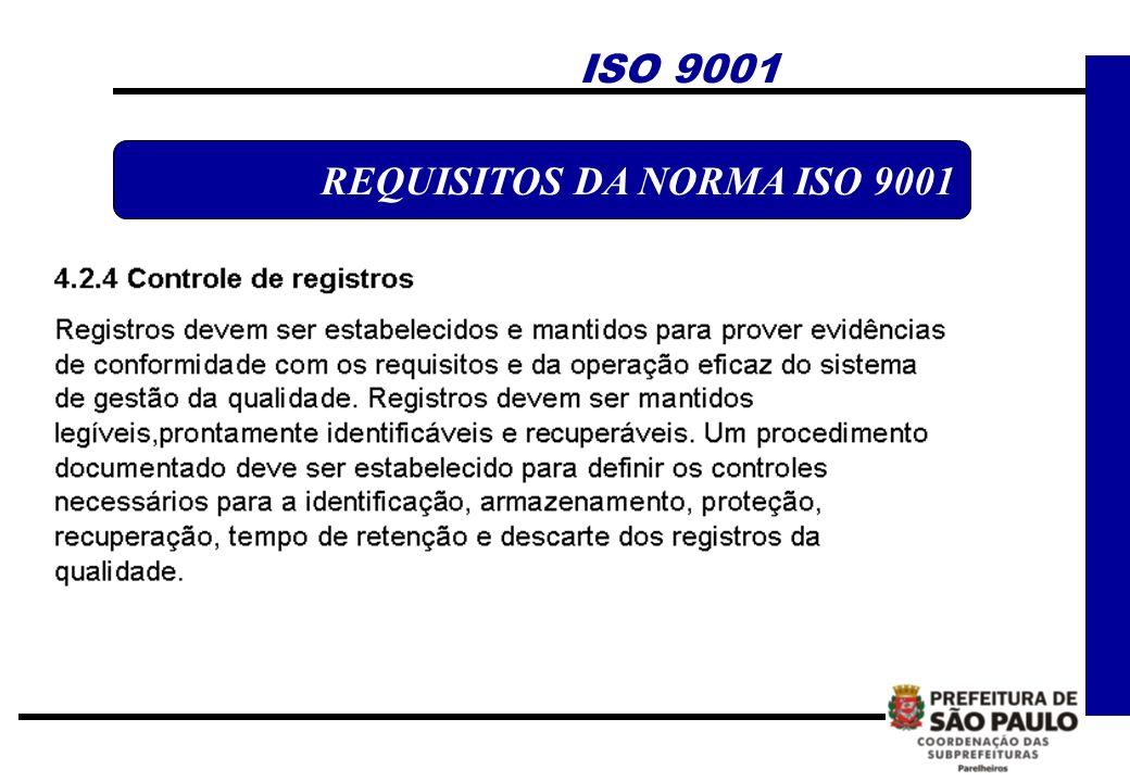 REQUISITOS DA NORMA ISO 9001 ISO 9001