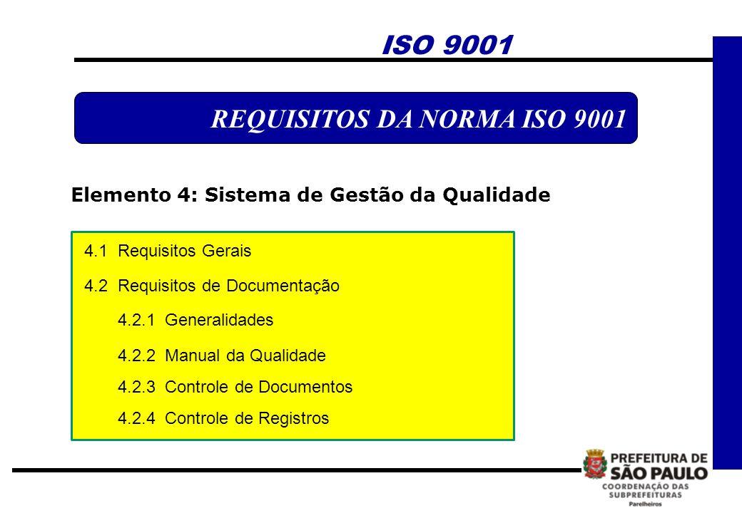 REQUISITOS DA NORMA ISO 9001 Elemento 4: Sistema de Gestão da Qualidade ISO 9001 4.1 Requisitos Gerais 4.2 Requisitos de Documentação 4.2.1 Generalida