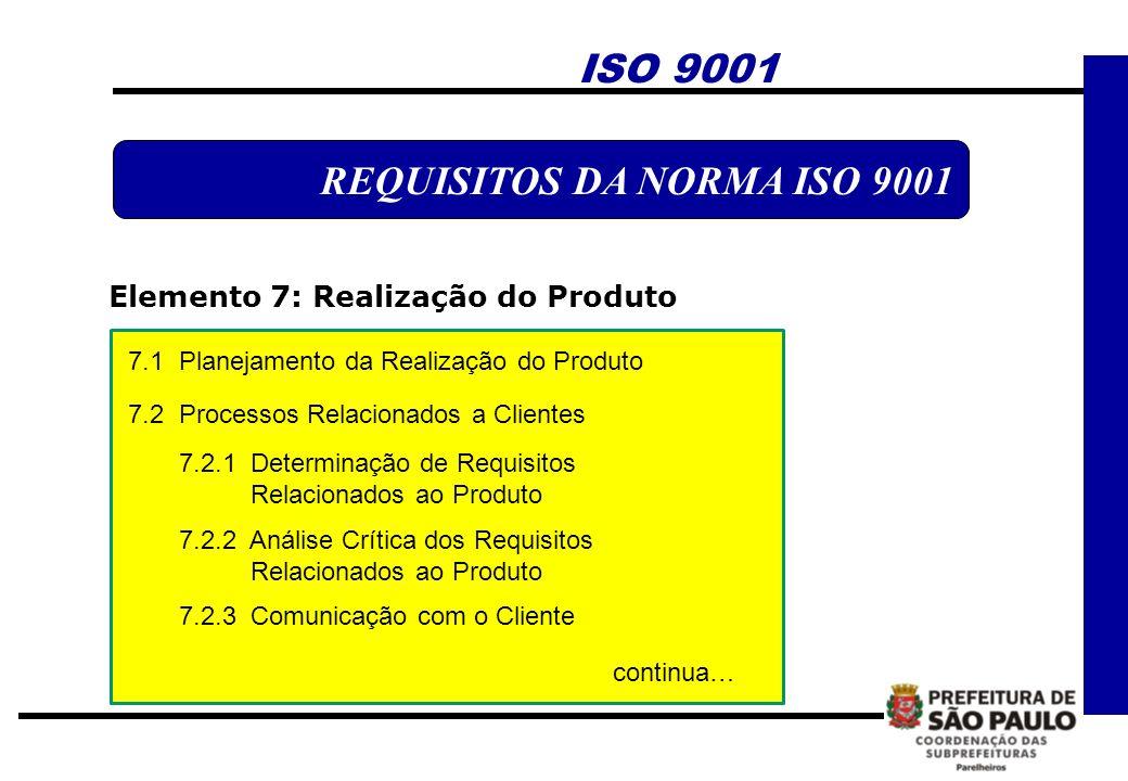 ISO 9001 REQUISITOS DA NORMA ISO 9001 Elemento 7: Realização do Produto 7.1 Planejamento da Realização do Produto 7.2 Processos Relacionados a Cliente