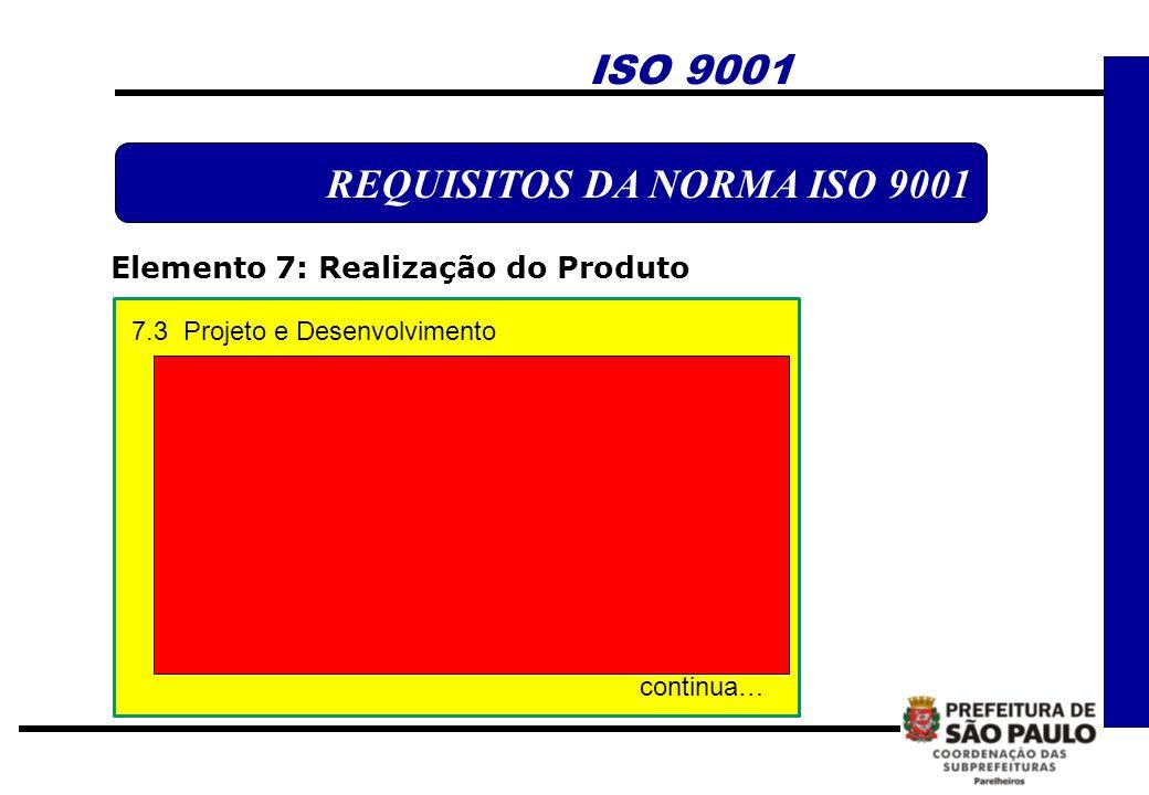 ISO 9001 REQUISITOS DA NORMA ISO 9001 Elemento 7: Realização do Produto 7.3 Projeto e Desenvolvimento 7.3.1 Planejamento Projeto e Desenvolvimento 7.3