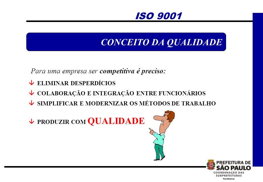 ISO 9001 CONCEITO DA QUALIDADE Para uma empresa ser competitiva é preciso: ELIMINAR DESPERDÍCIOS COLABORAÇÃO E INTEGRAÇÃO ENTRE FUNCIONÁRIOS SIMPLIFIC