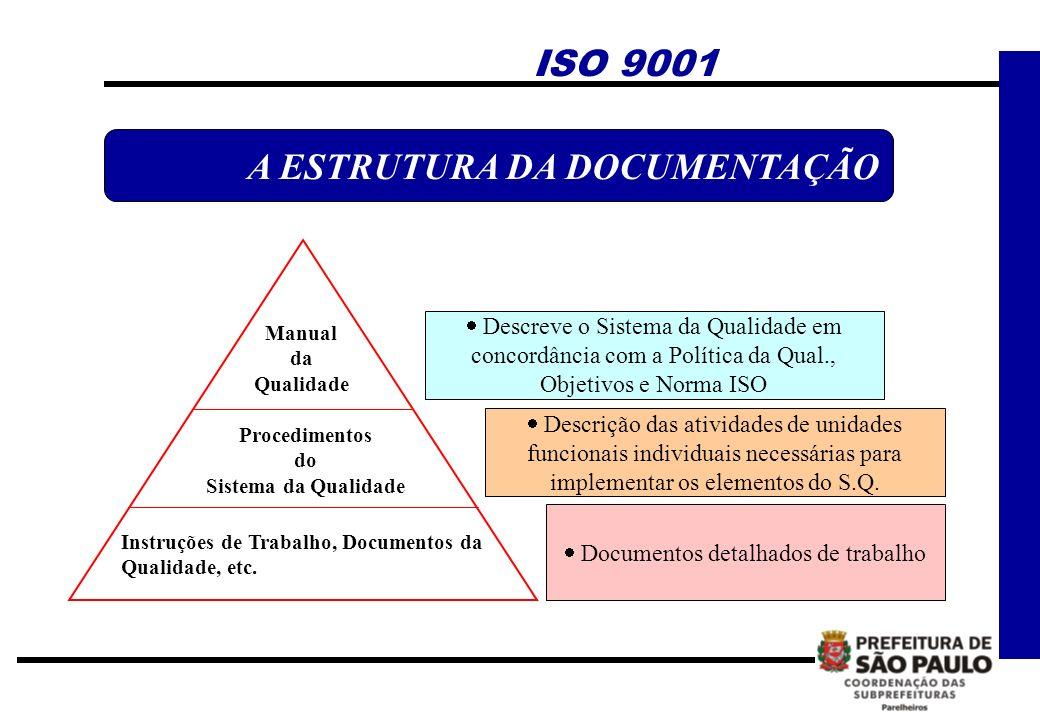 Instruções de Trabalho, Documentos da Qualidade, etc. Procedimentos do Sistema da Qualidade Manual da Qualidade Descrição das atividades de unidades f
